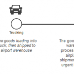 ship-by-air-freight